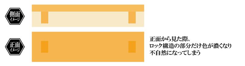 Figure-riseLABO 式波・明日香・蘭格雷13